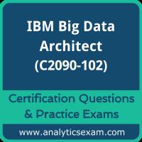 IBM Certified Data Architect - Big Data