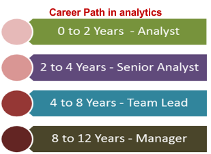 my career path in the field of it What factors influenced you to choose this career path me as my mentor after i graduated who helped me understand the field better and map our my career.