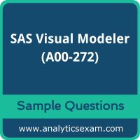 A00-272 Dumps Free, A00-272 PDF Download, SAS Visual Modeler Dumps Free, SAS Visual Modeler PDF Download, A00-272 Free Download